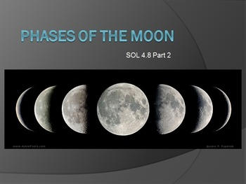 SOL 4 8: Phases of the Moon