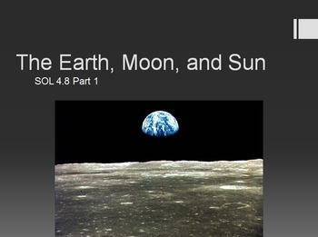 SOL 4.8: The Earth, Moon, and Sun Powerpoint