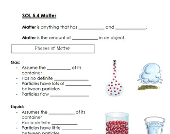 SOL 5.4 Matter Interactive Notes