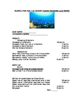 SOL 5.6 Ocean Floor Rubric