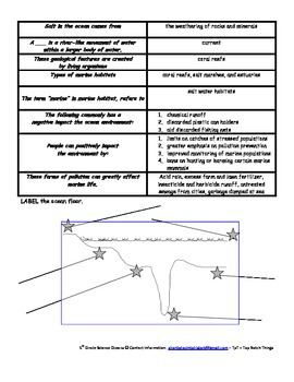 SOL 5.6 Oceans Vocabulary Refrigerator Cards, Quizzes, Test, Picture