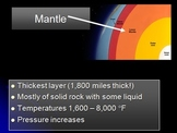 Science SOL 5.7 Changing Earth & Rock Cycle Interactive 3-