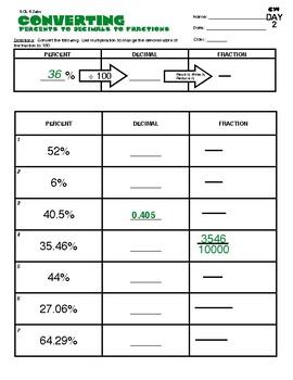 SOL 6.2a Converting Percents to Decimals to Fractions