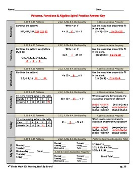 SOL Morning Work by Strand - 4th Grade Math - Patterns, Functions & Algebra