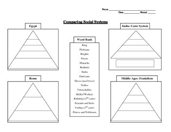 SOL REVIEW: Comparing Social Systems