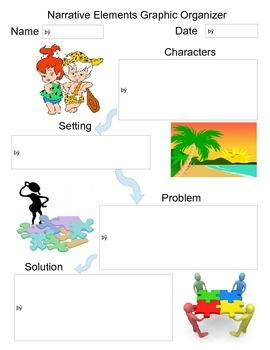 SOL TEI Narrative Elements Typeable Graphic Organizer Writing Activity