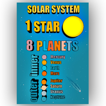 SOLAR SYSTEM 3D Poster
