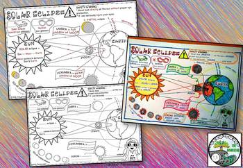 "SOLAR eclipse - ""Doodle Notes"""
