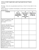 SOLE (Self-Organized Learning Environment) presentation rubric