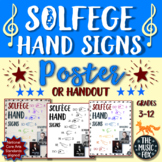SOLFEGE Poster With KODÁLY/CURWEN Hand Signs *3rd Grade th