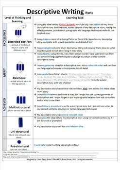 SOLO Descriptive Writing Unit Plan