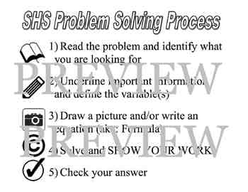 SOLVER Strategy
