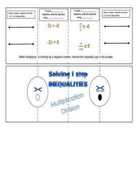 SOLVING 1 step INEQUALITIES