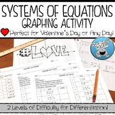 SOLVING SYSTEMS GRAPHING ACTIVITY (FOR VALENTINE'S DAY)