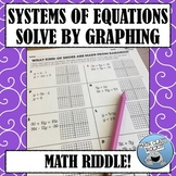 SOLVING SYSTEMS OF EQUATIONS BY GRAPHING - MATH RIDDLE!