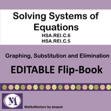 SOLVING SYSTEMS OF EQUATIONS {EDITABLE FLIP BOOK} HSA.REI.C.5, HSA.REI.C.6