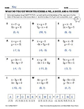 SOLVING SYSTEMS OF EQUATIONS USING SUBSTITUTION - MATH RIDDLE!