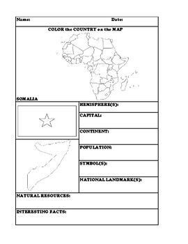SOMALIA COUNTRY RESEARCH WORKSHEET