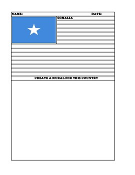 SOMALIA  Summary Writing and Mural Assignment