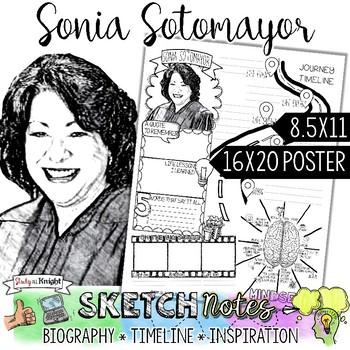 SONIA SOTOMAYOR, WOMEN'S HISTORY, BIOGRAPHY, TIMELINE, SKETCHNOTES, POSTER