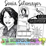 SONIA SOTOMAYOR, WOMEN'S HISTORY, BIOGRAPHY, TIMELINE, SKE