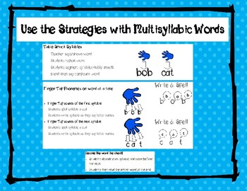 SOS to Encode! Multisensory Strategies Visuals/Posters