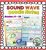SOUND WAVE - Doodle Notes