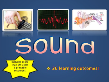SOUND, waves, frequency, amplitude, ultrasound, hearing, parts of the ear