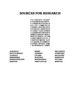 SOURCES FOR RESEARCH WORD SEARCH