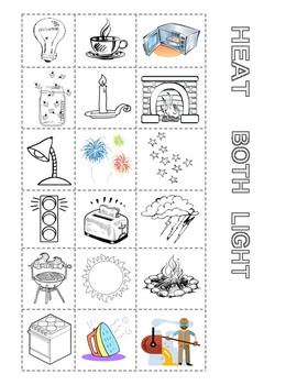 SOURCES OF HEAT CHART & LIGHT and HEAT VENN DIAGRAM