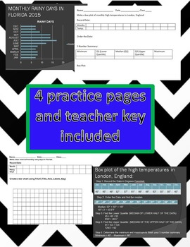 SP.4 Box Plots and Bar Charts Middle School Math Practice