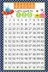 SPACE - Classroom Decor: Counting to 120 Poster - size 24 x 36