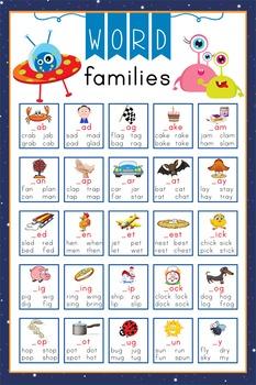 SPACE - Classroom Decor: Language Arts, Word Families POST