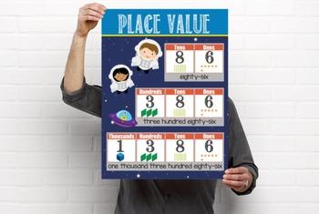 SPACE - Classroom Decor: Place Value Chart - size 18 x 24