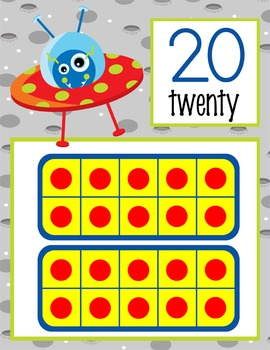 SPACE - Number Line Banner, 0 to 20, Illustrated, Base Ten Frames