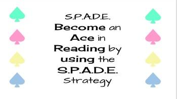 SPADE Close Reading Strategy
