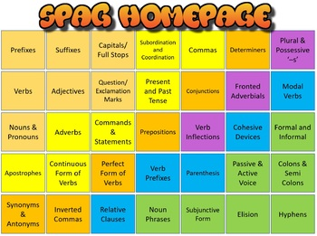 SPAG Coverage Grid- Spelling Punctuation and Grammar