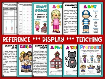 SPAG: Pronouns Reference and Display Poster Set {UK Teaching Resources}