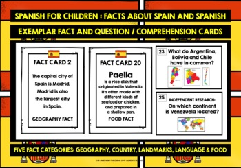 SPAIN COUNTRY FACTS (1)
