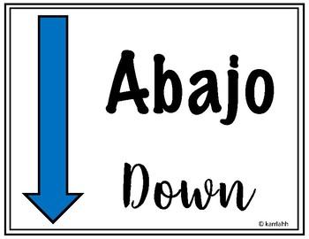 SPANISH: 4 posters de direcciones