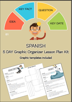 SPANISH 5 DAY Graphic Organizer Lesson Plan Kit (Primary School Learners)