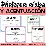 SPANISH ACCENTS POSTERS / POSTERS DE LAS REGLAS DE ACENTUA