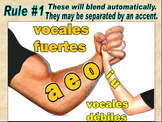 A~SPANISH~K~ACCENTS for STRESS~DIPHTHONGS~MEANING CHANGE