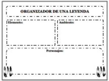 SPANISH Anchor Charts for LEGENDS-Carteles de LEYENDAS