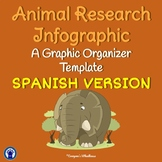SPANISH Animal Research Infographic Template Graphic Organizer