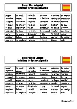 SPANISH - BUSINESS - infinitives for Spanish Business