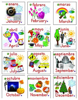 SPANISH: Birthday Conversation