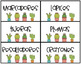SPANISH Cactus Classroom Decor Set! Over 100 pages!