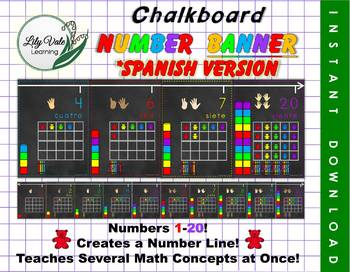 SPANISH Chalkboard Number Banner