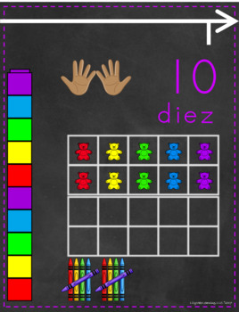 SPANISH Chalkboard Number Posters